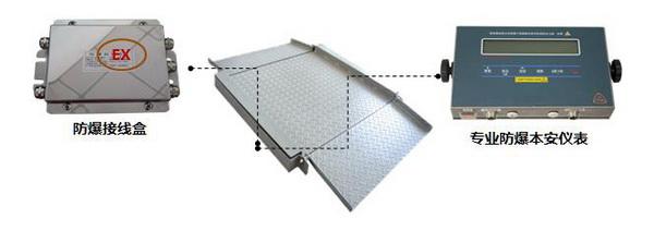 超低双层碳钢防爆地磅 产品特点