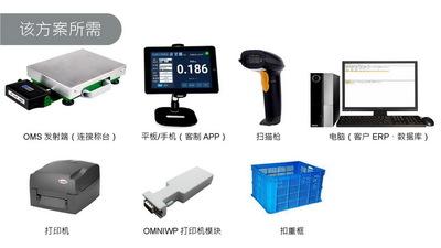 oms案例介绍-武汉东航空港食品有限公司(1)_页面_10.jpg