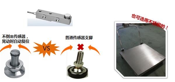 DB322-CC 0.5T 1T 2T 碳钢带滚轮手推移动式kok电子|kok电子游戏官网小地磅结构图-上海kok电子|kok电子游戏官网科技