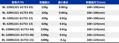 BL-H BL-S 日本岛津专业kok电子 kok电子游戏官网分析天平规格参数-上海kok电子 kok电子游戏官网科技