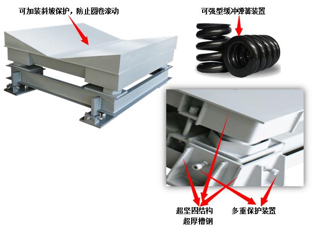 DB320-CC 1T-50T 三层缓冲式吸能kok电子|kok电子游戏官网地磅结构-上海kok电子|kok电子游戏官网科技