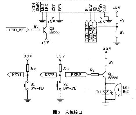 基于GPS及GPRS技术的电子秤称重系统!