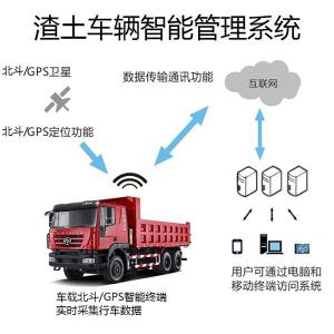 北斗GPS定位称重系统助力渣土车安全管理